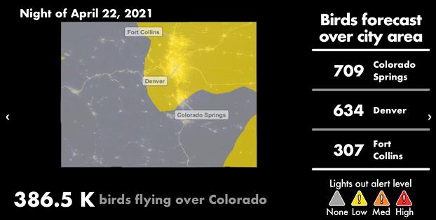Image: Colorado State University Aeroecolab